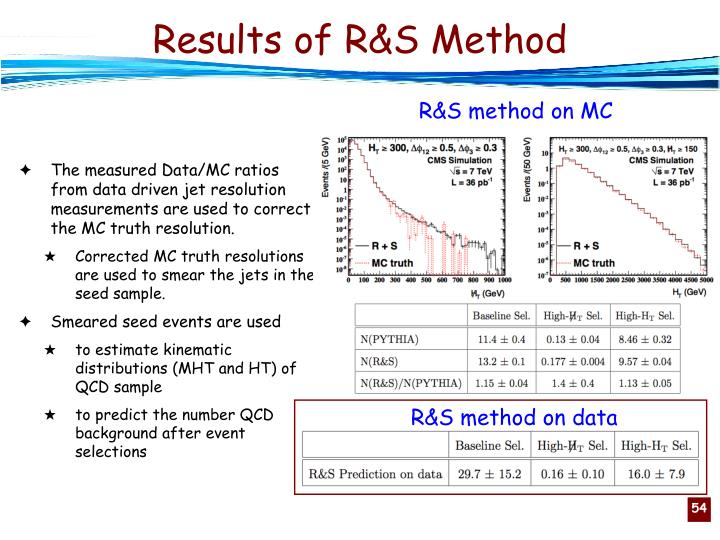 Results of R&S Method
