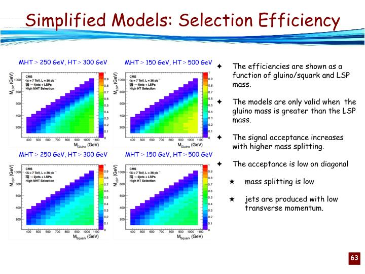 Simplified Models: Selection Efficiency