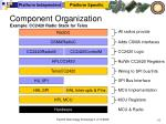 component organization example cc2420 radio stack for telos