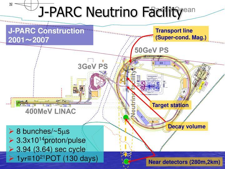 J-PARC Neutrino Facility