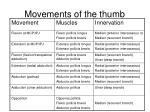 movements of the thumb