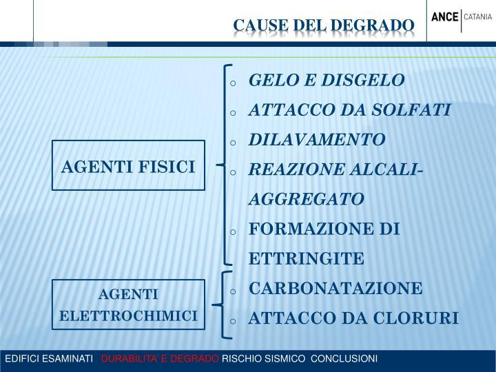 GELO E DISGELO