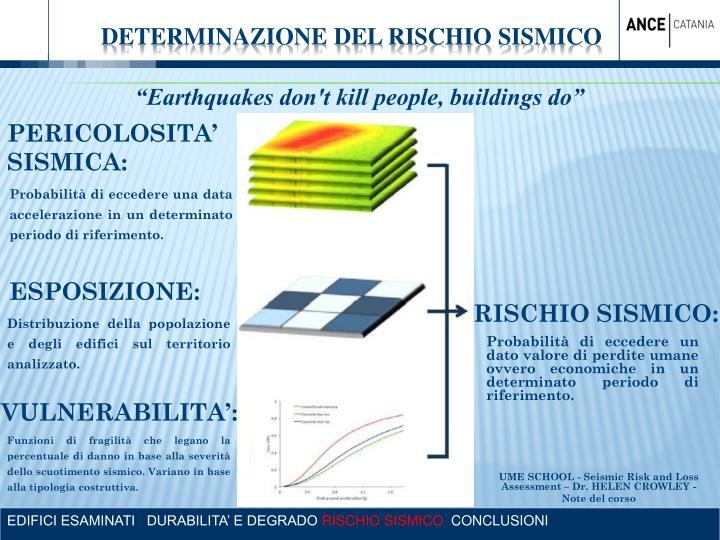 RISCHIO SISMICO: