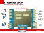 sensor edge server plug and play modular architecture