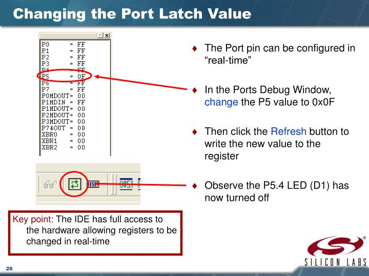 "The Port pin can be configured in ""real-time"""