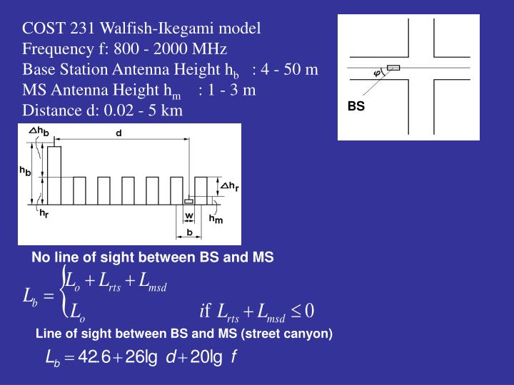 COST 231 Walfish-Ikegami model