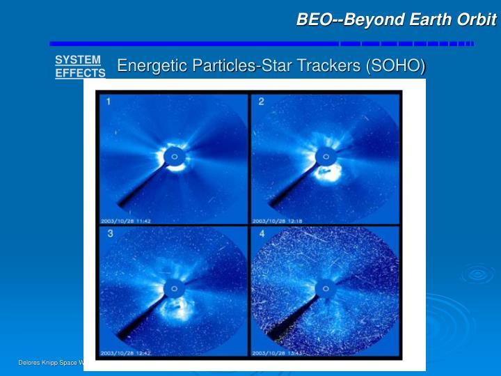 BEO--Beyond Earth Orbit