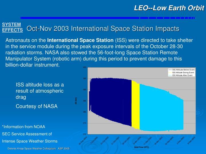 LEO--Low Earth Orbit