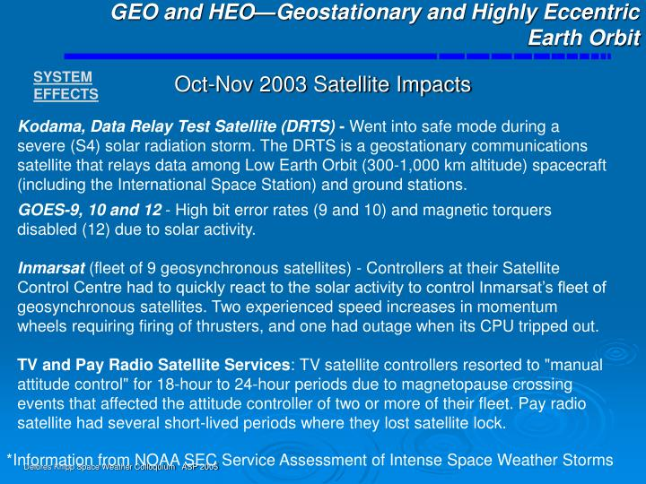 GEO and HEO—Geostationary and Highly Eccentric