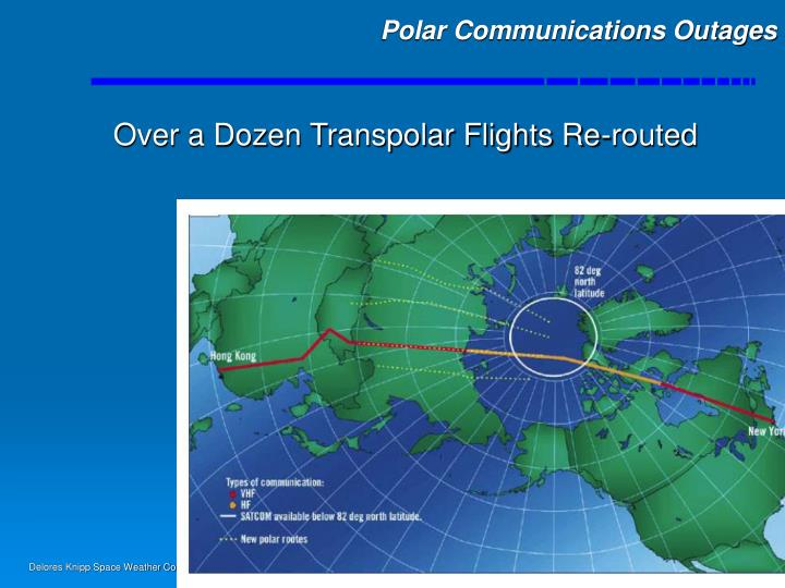 Polar Communications Outages