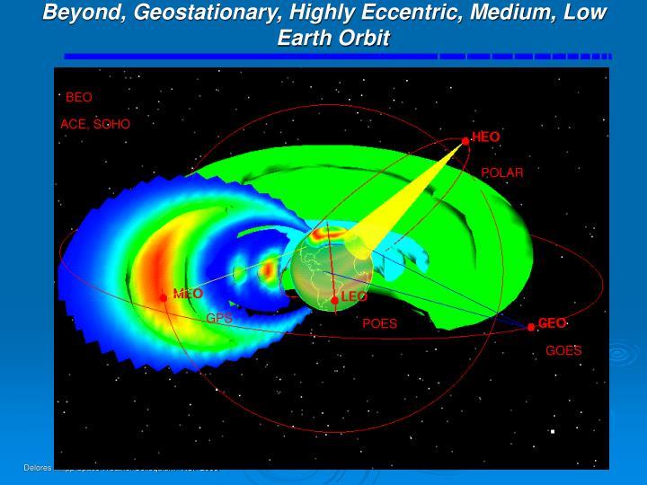 Beyond, Geostationary, Highly Eccentric, Medium, Low