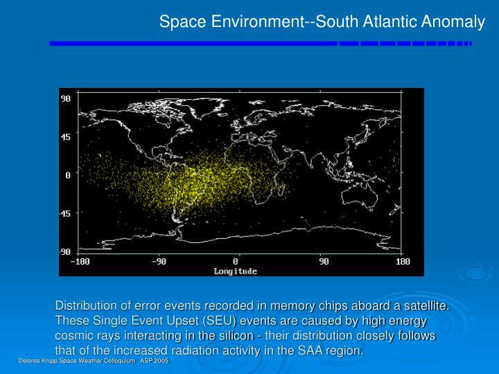 Space Environment--South Atlantic Anomaly