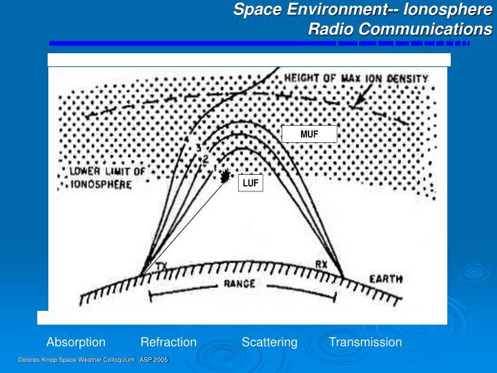 Space Environment-- Ionosphere