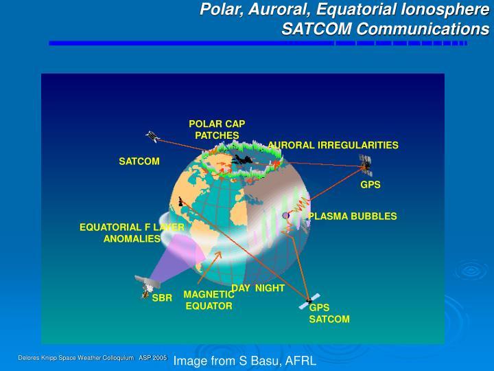 Polar, Auroral, Equatorial Ionosphere
