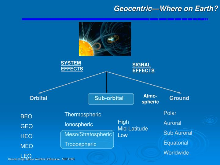 Geocentric—Where on Earth?