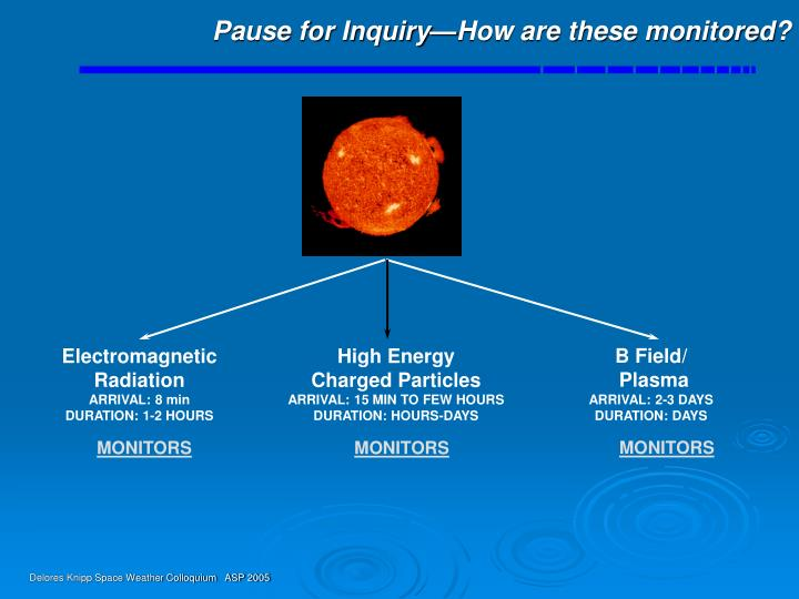 Pause for Inquiry—How are these monitored?