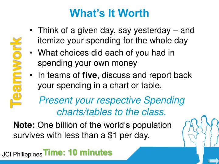 What's It Worth