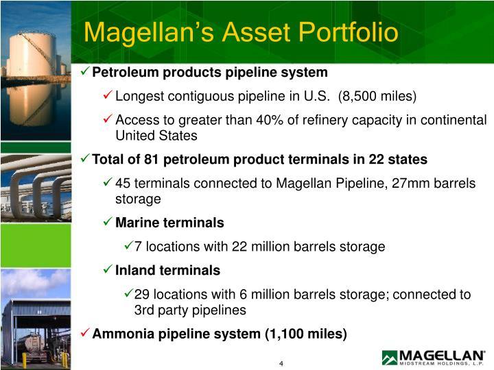 Magellan's Asset Portfolio