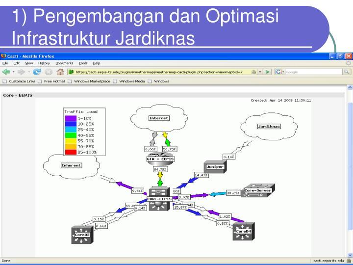 1) Pengembangan dan Optimasi Infrastruktur Jardiknas