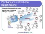 pembangunan infrastuktur kuliah online