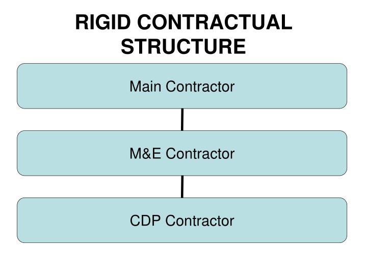 RIGID CONTRACTUAL STRUCTURE