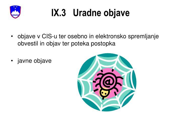 IX.3   Uradne objave