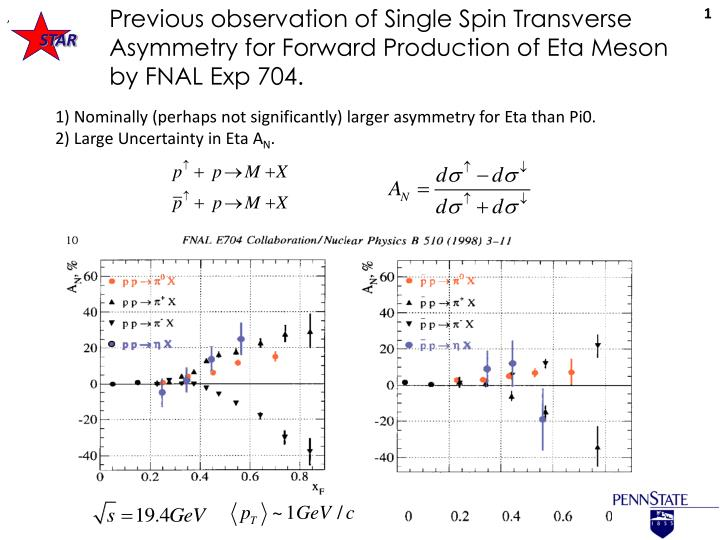Previous observation of Single Spin Transverse Asymmetry for Forward Production of Eta Meson by FNAL Exp 704.