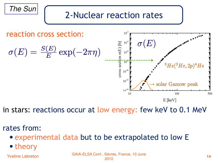 reaction cross section: