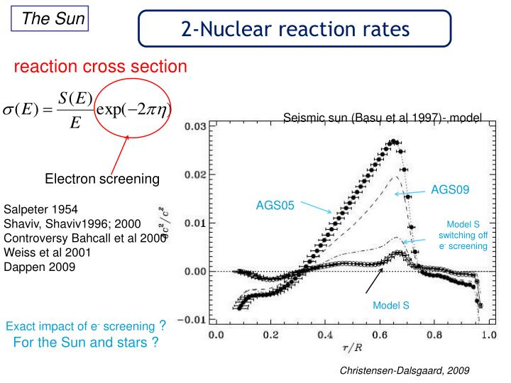 2-Nuclear reaction rates