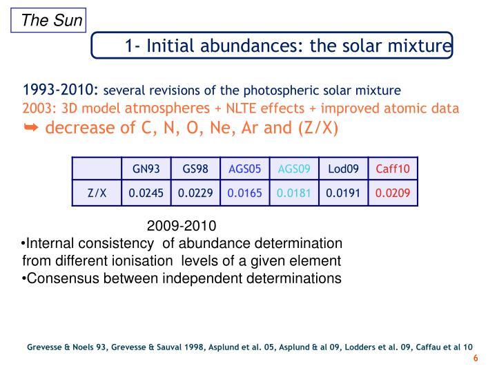 1- Initial abundances: the solar mixture