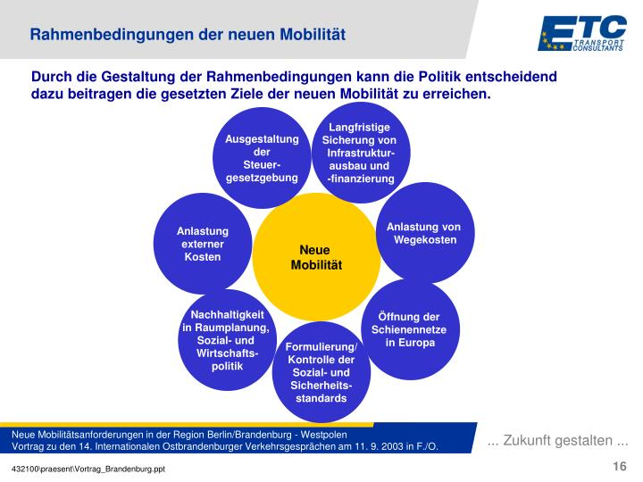 Rahmenbedingungen der neuen Mobilität