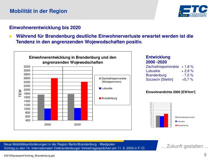 Während für Brandenburg deutliche Einwohnerverluste erwartet werden ist die Tendenz in den angrenzenden Wojewodschaften positiv.
