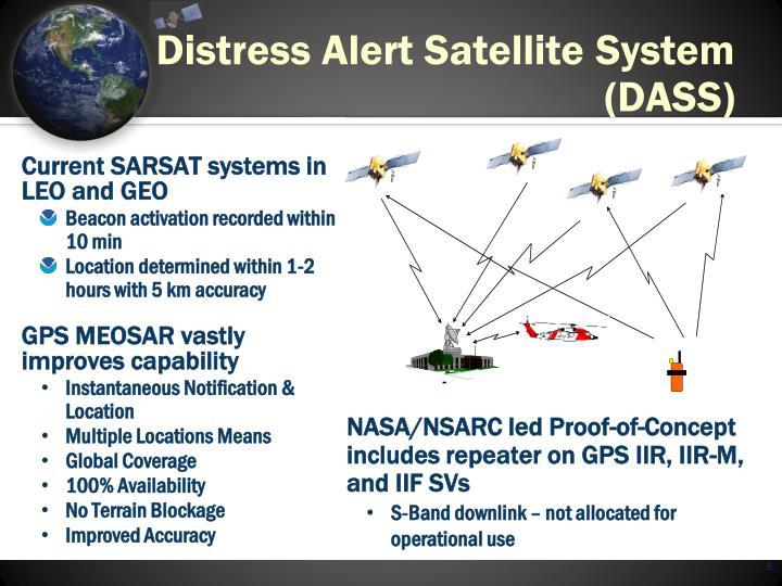 Distress Alert Satellite System (DASS)