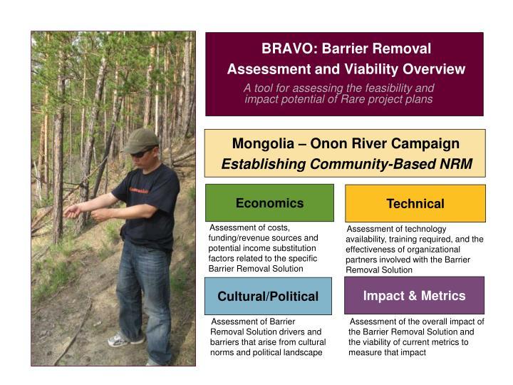 Mongolia – Onon River Campaign