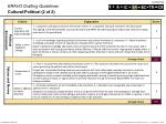 bravo drafting guidelines cultural political 2 of 2