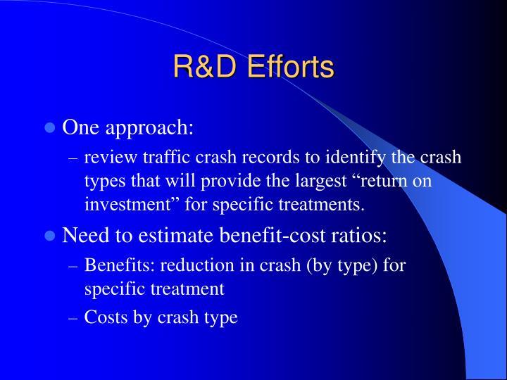 R&D Efforts