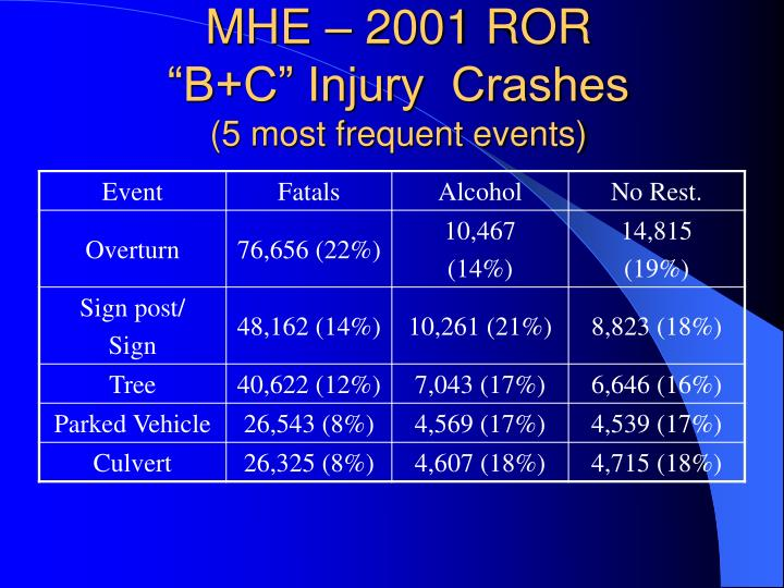 MHE – 2001 ROR