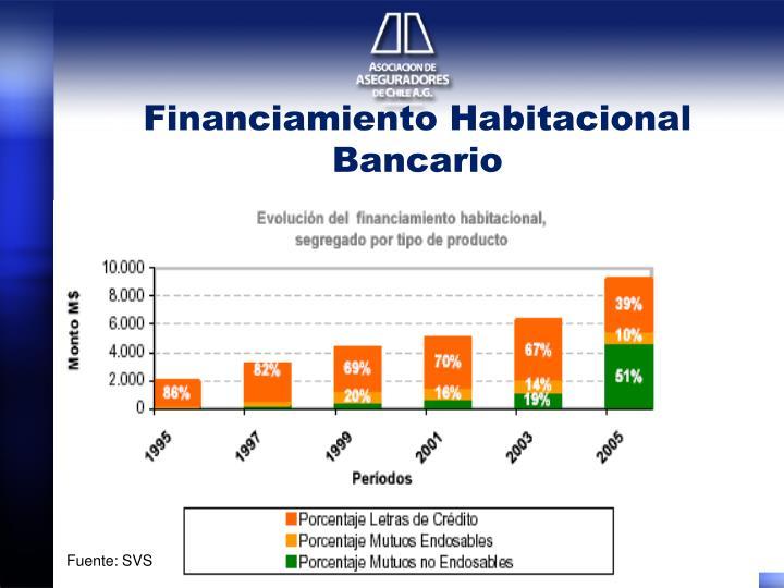 Financiamiento Habitacional Bancario