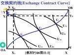 exchange contract curve