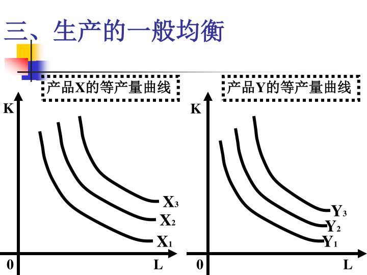 三、生产的一般均衡