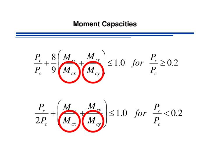 Moment Capacities