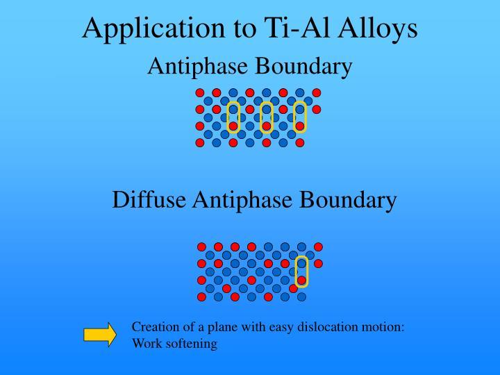 Application to Ti-Al Alloys