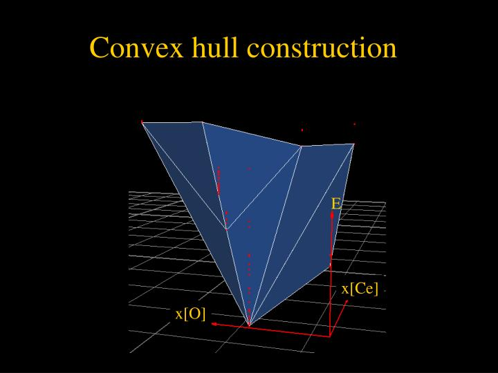 Convex hull construction