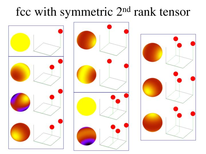 fcc with symmetric 2