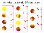 fcc with symmetric 2 nd rank tensor