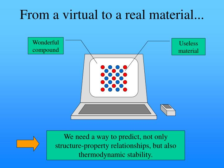 From a virtual to a real material...