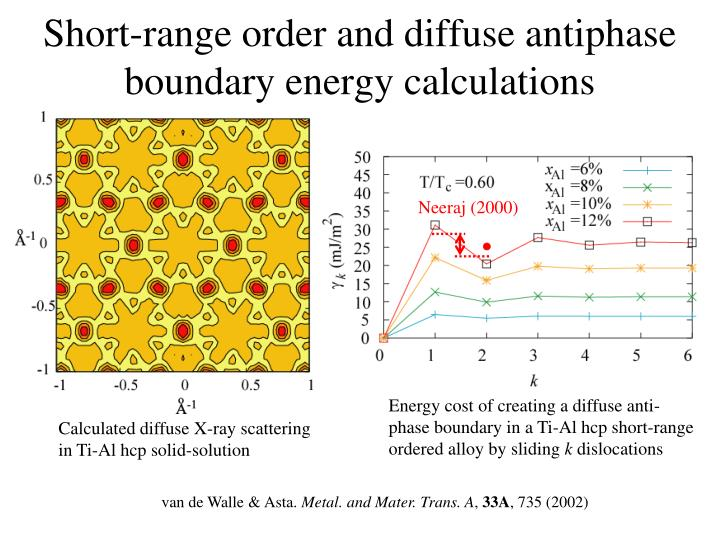 Short-range order and diffuse antiphase boundary energy calculations