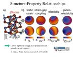 structure property relationships1