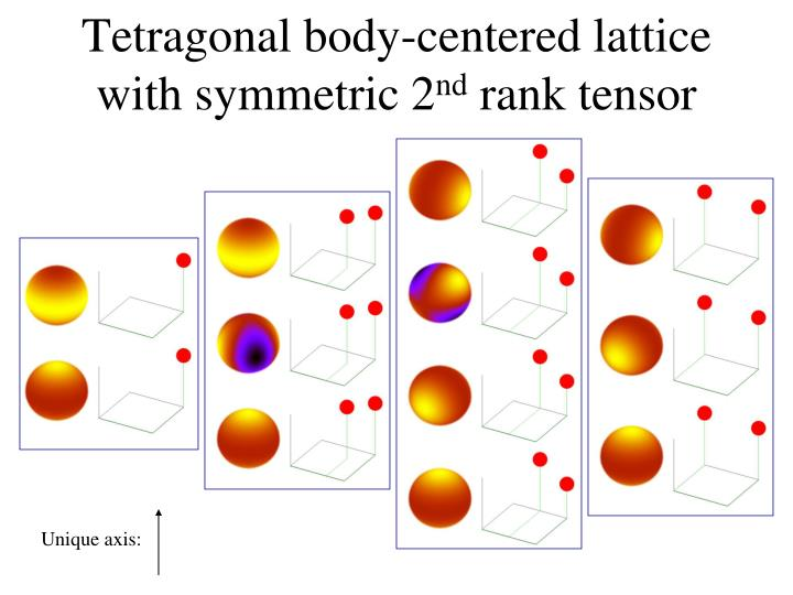 Tetragonal body-centered lattice with symmetric 2
