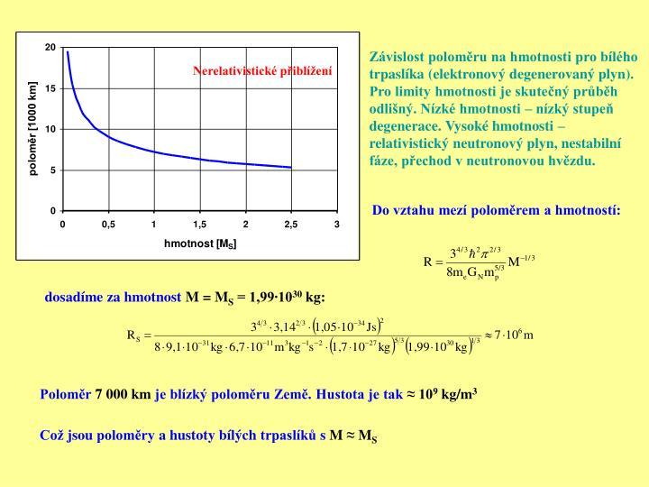 Závislost poloměru na hmotnosti pro bílého trpaslíka (elektronový degenerovaný plyn). Pro limity hmotnosti je skutečný průběh odlišný. Nízké hmotnosti – nízký stupeň degenerace. Vysoké hmotnosti – relativistický neutronový plyn, nestabilní fáze, přechod vneutronovou hvězdu.